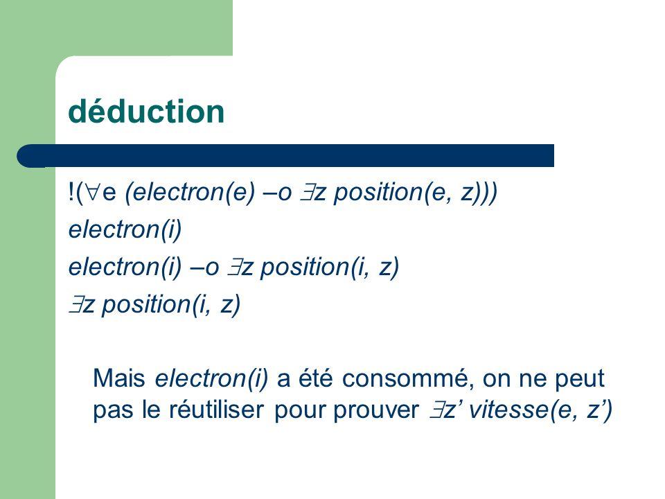 déduction !( e (electron(e) –o z position(e, z))) electron(i) electron(i) –o z position(i, z) z position(i, z) Mais electron(i) a été consommé, on ne peut pas le réutiliser pour prouver z vitesse(e, z)