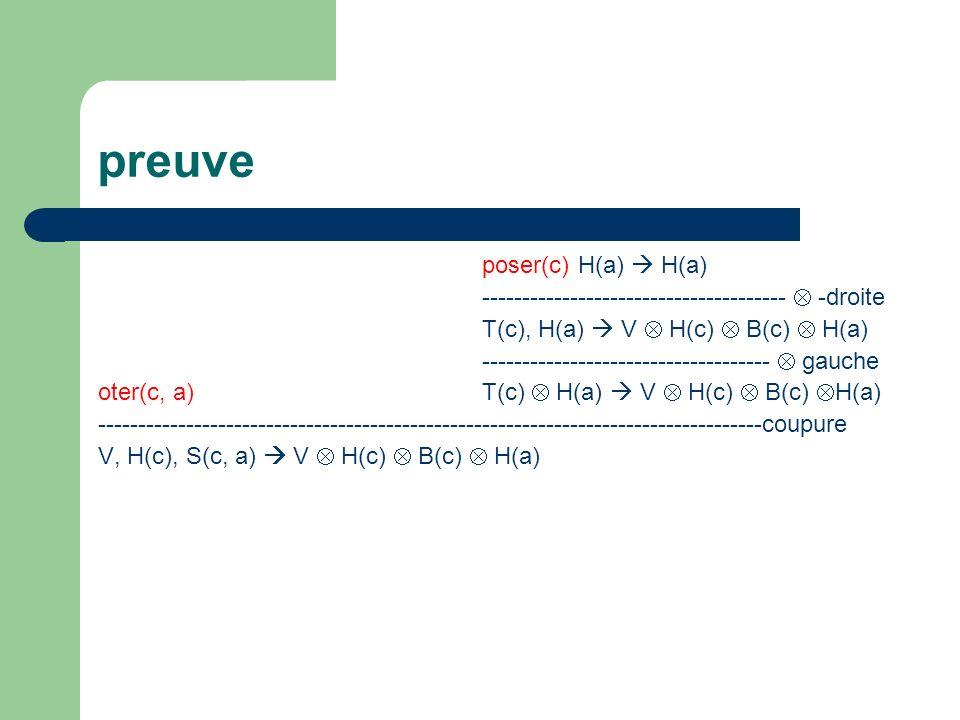preuve poser(c)H(a) H(a) -------------------------------------- -droite T(c), H(a) V H(c) B(c) H(a) ------------------------------------ gauche oter(c, a)T(c) H(a) V H(c) B(c) H(a) -----------------------------------------------------------------------------------coupure V, H(c), S(c, a) V H(c) B(c) H(a)