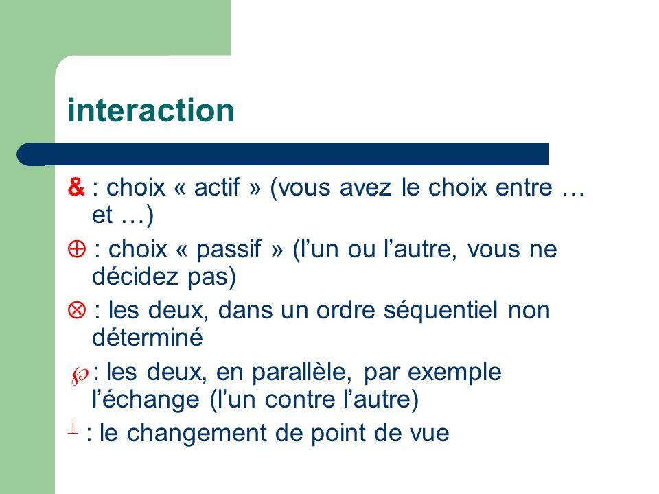 interaction &: choix « actif » (vous avez le choix entre … et …) : choix « passif » (lun ou lautre, vous ne décidez pas) : les deux, dans un ordre séquentiel non déterminé : les deux, en parallèle, par exemple léchange (lun contre lautre) : le changement de point de vue