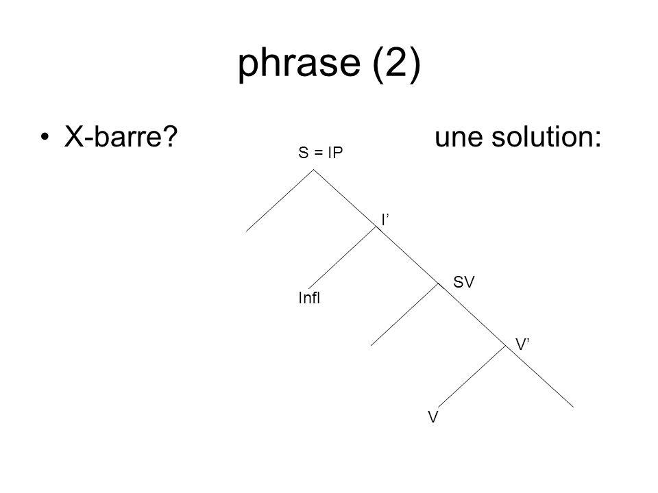 phrase (2) X-barre? une solution: S = IP I Infl SV V V