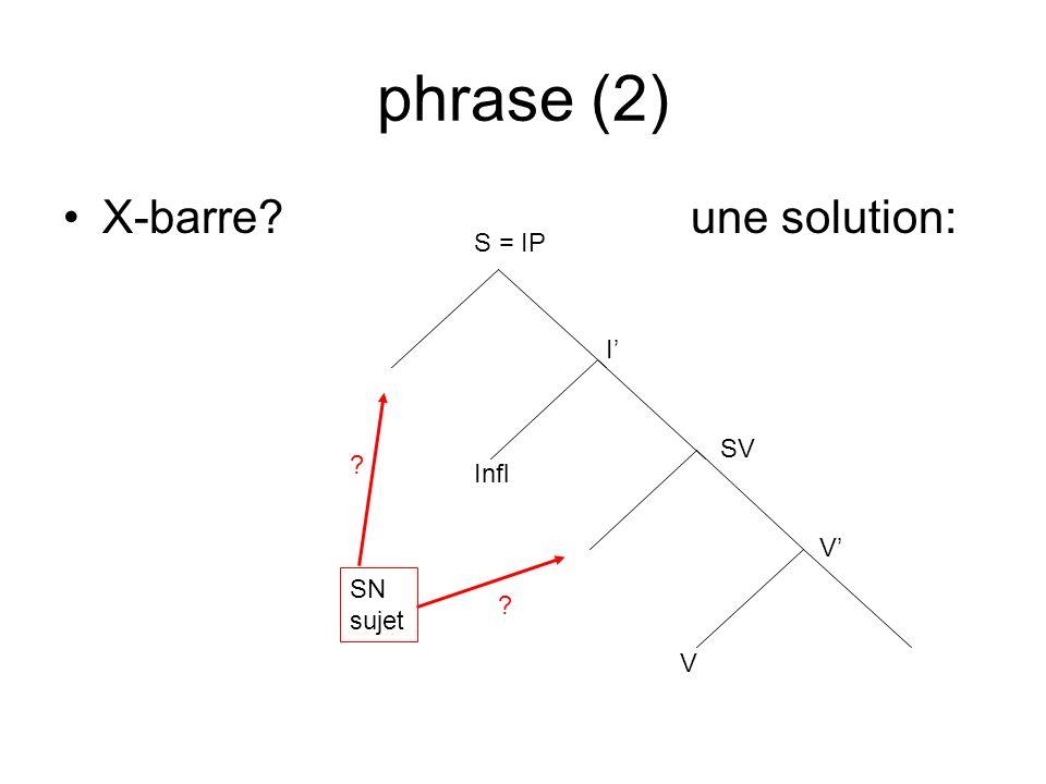 phrase (2) X-barre? une solution: S = IP I Infl SV V V SN sujet ? ?
