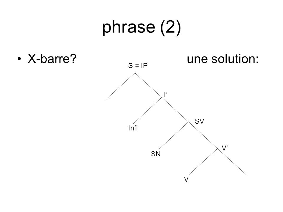 phrase (2) X-barre? une solution: S = IP I Infl SV V V SN
