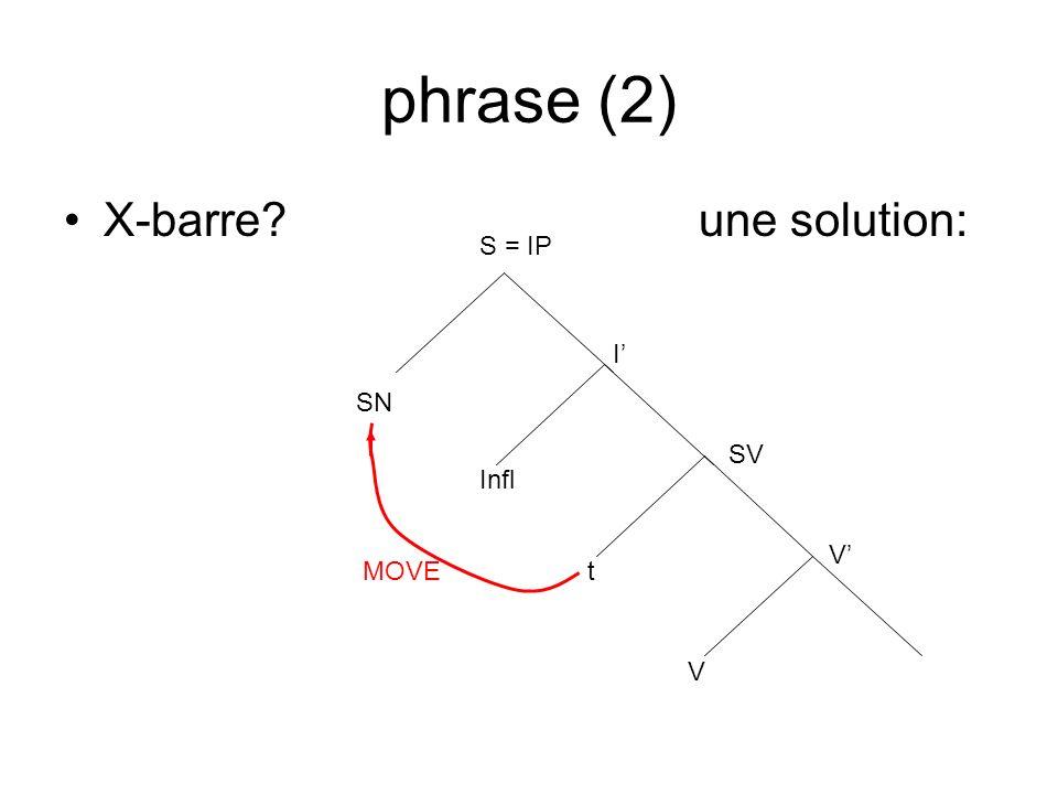 phrase (2) X-barre? une solution: S = IP I Infl SV V V SN MOVEt