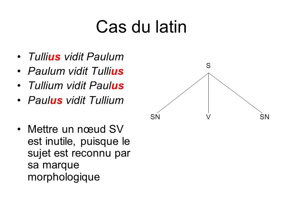 Cas du latin Tullius vidit Paulum Paulum vidit Tullius Tullium vidit Paulus Paulus vidit Tullium Mettre un nœud SV est inutile, puisque le sujet est r