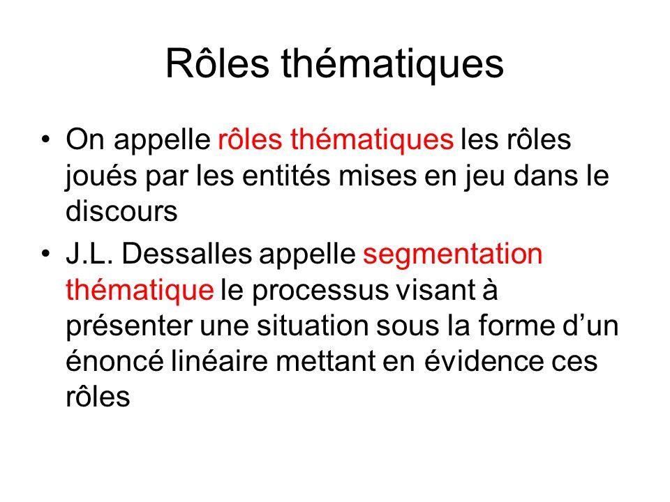 Rôles thématiques On appelle rôles thématiques les rôles joués par les entités mises en jeu dans le discours J.L. Dessalles appelle segmentation théma