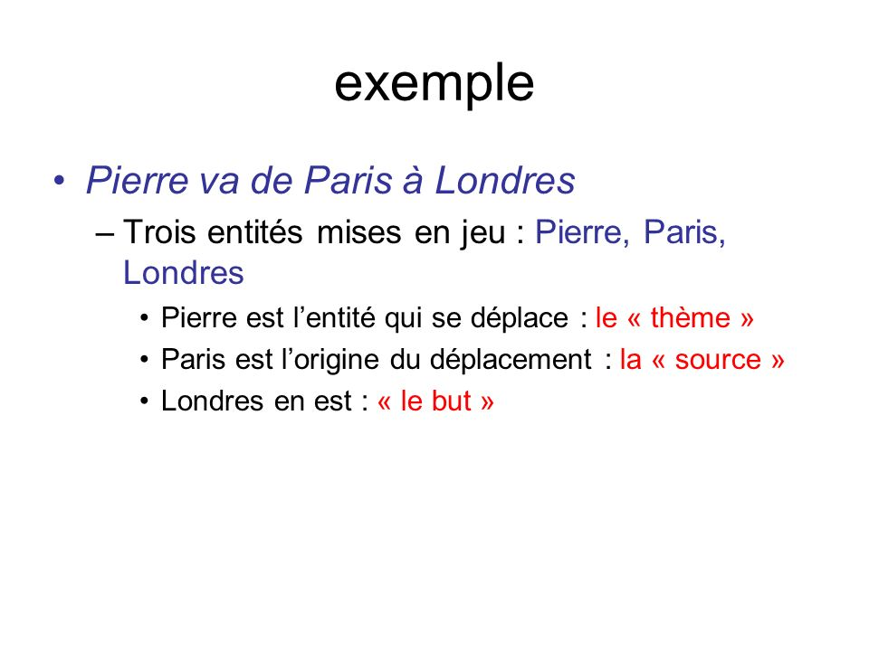 exemple Pierre va de Paris à Londres –Trois entités mises en jeu : Pierre, Paris, Londres Pierre est lentité qui se déplace : le « thème » Paris est l