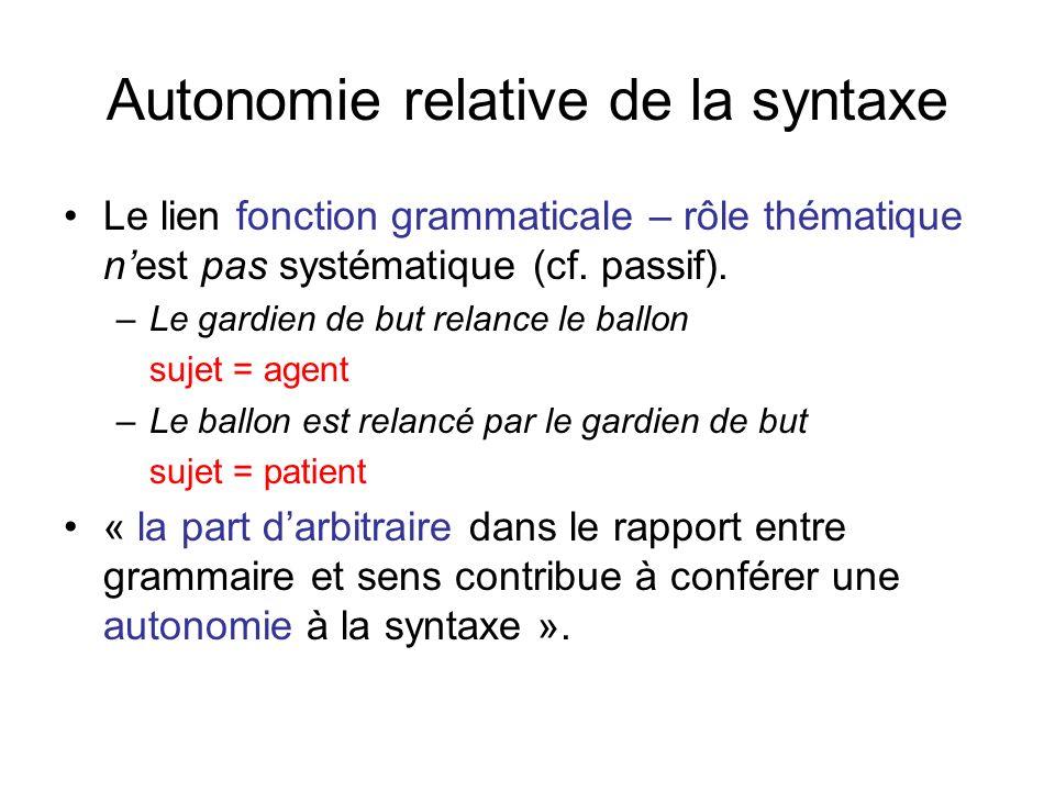 Autonomie relative de la syntaxe Le lien fonction grammaticale – rôle thématique nest pas systématique (cf. passif). –Le gardien de but relance le bal