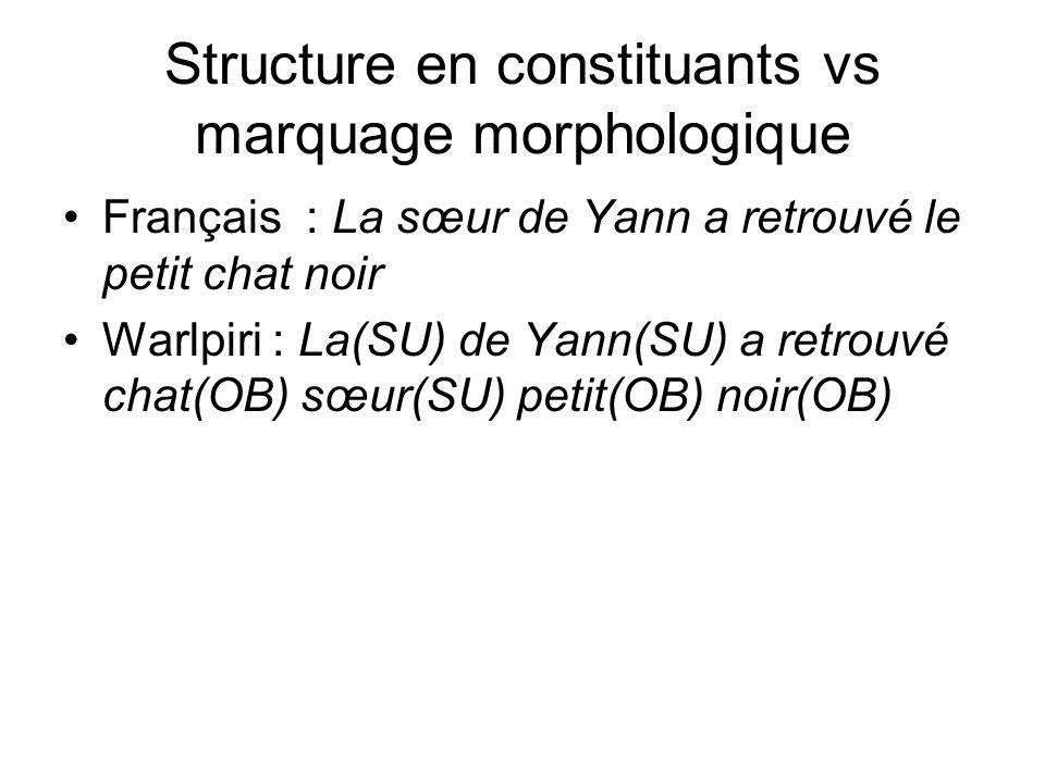 Structure en constituants vs marquage morphologique Français : La sœur de Yann a retrouvé le petit chat noir Warlpiri : La(SU) de Yann(SU) a retrouvé