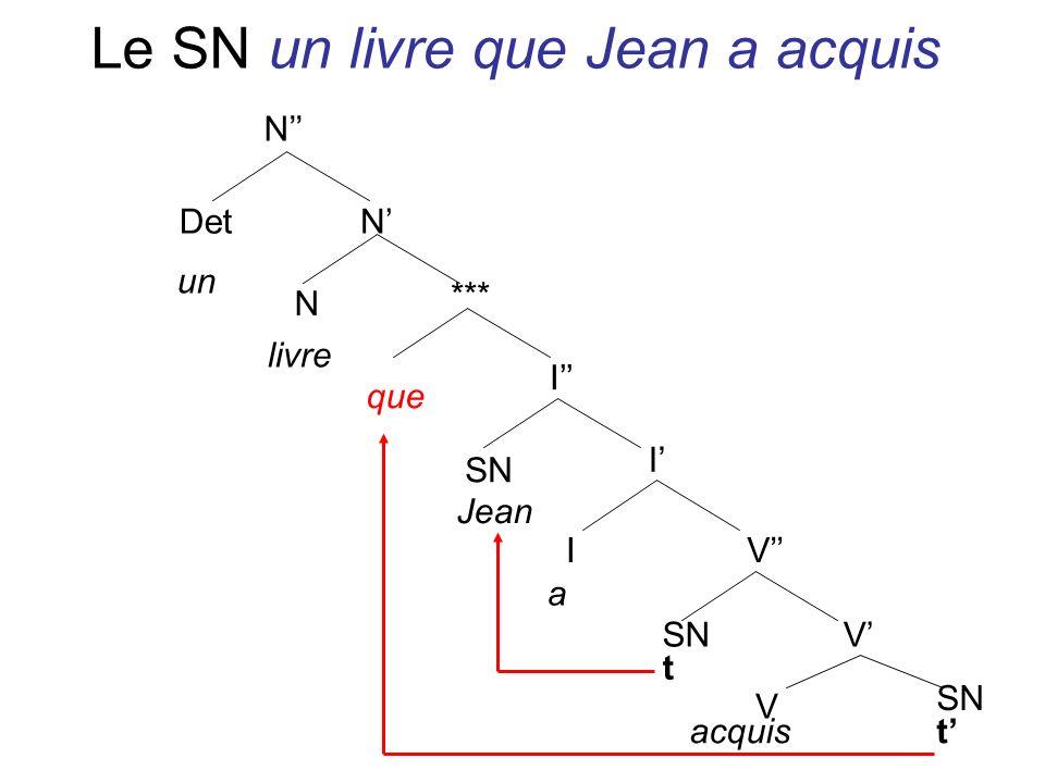 Le SN un livre que Jean a acquis N DetN N *** I I IV V V SN un livre t SN Jean a acquist que