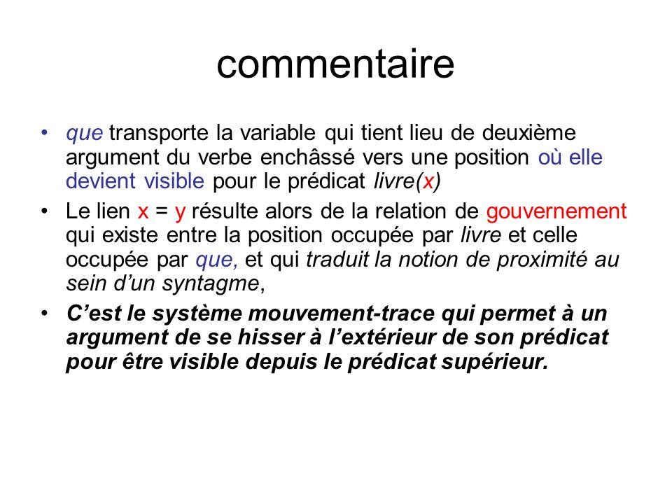 commentaire que transporte la variable qui tient lieu de deuxième argument du verbe enchâssé vers une position où elle devient visible pour le prédica
