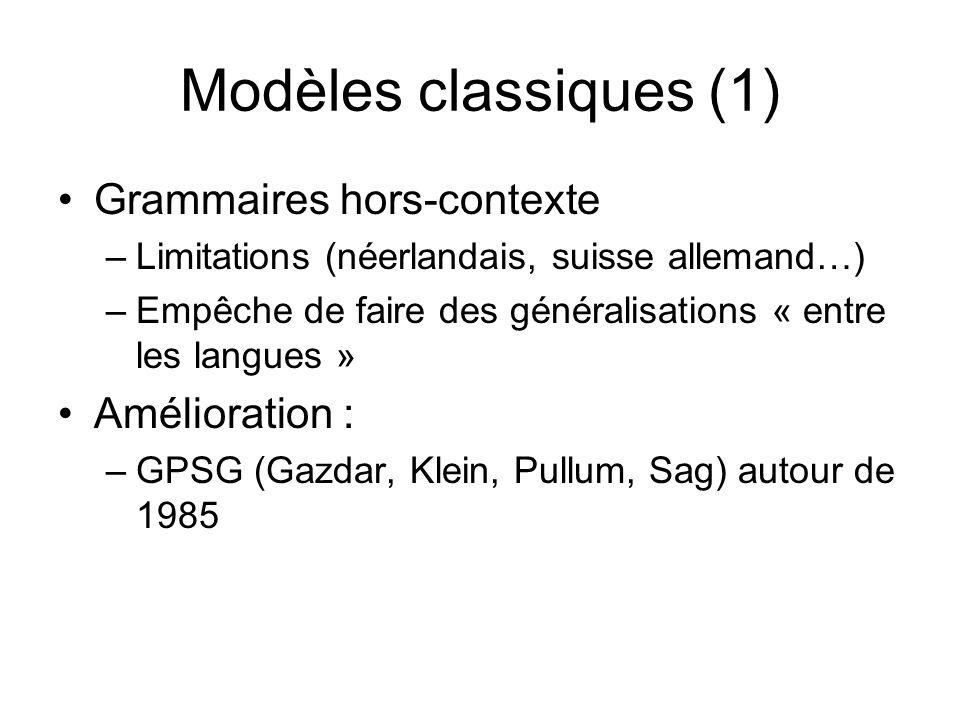 Modèles classiques (1) Grammaires hors-contexte –Limitations (néerlandais, suisse allemand…) –Empêche de faire des généralisations « entre les langues