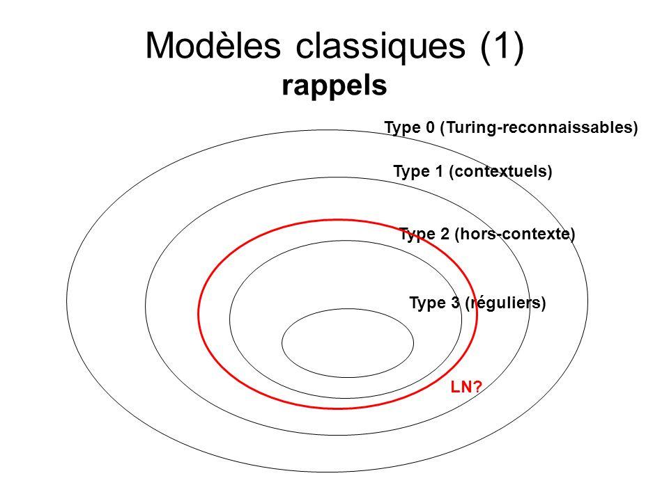 Modèles classiques (1) rappels Type 0 (Turing-reconnaissables) Type 1 (contextuels) Type 2 (hors-contexte) Type 3 (réguliers) LN?