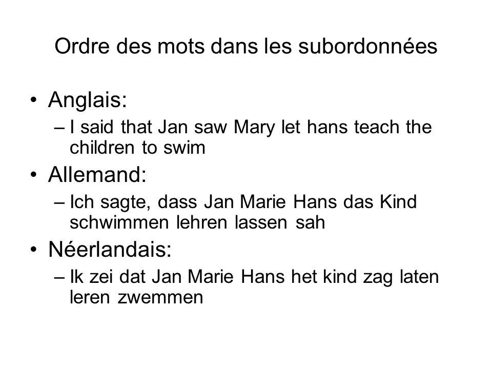 Ordre des mots dans les subordonnées Anglais: –I said that Jan saw Mary let hans teach the children to swim Allemand: –Ich sagte, dass Jan Marie Hans