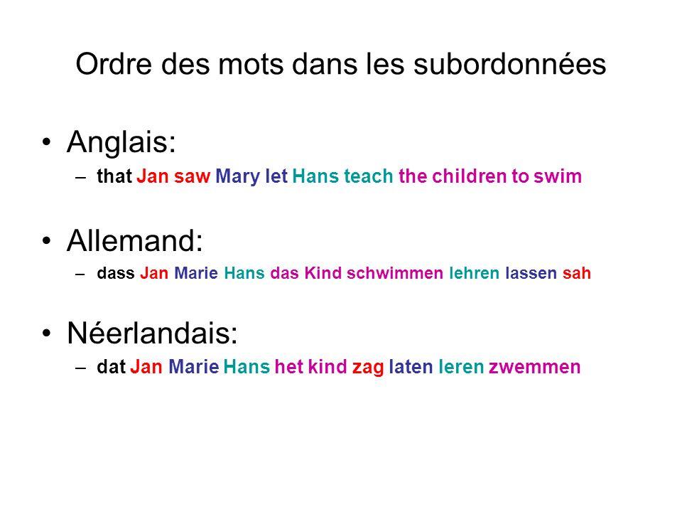 Ordre des mots dans les subordonnées Anglais: –that Jan saw Mary let Hans teach the children to swim Allemand: –dass Jan Marie Hans das Kind schwimmen