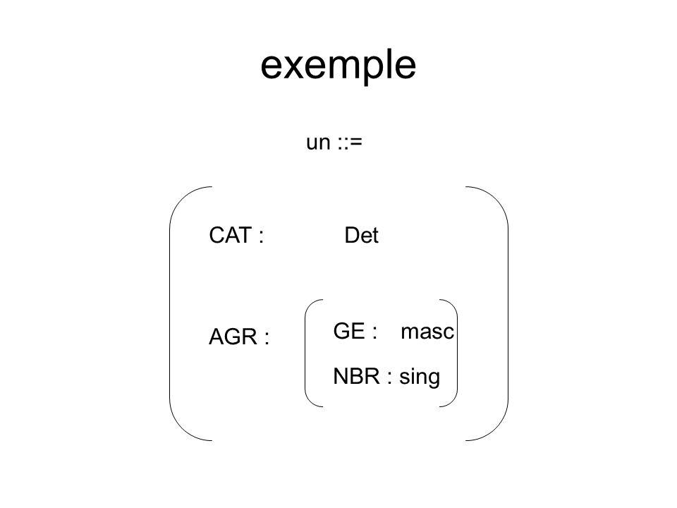 exemple un ::= CAT :Det AGR : GE :masc NBR : sing