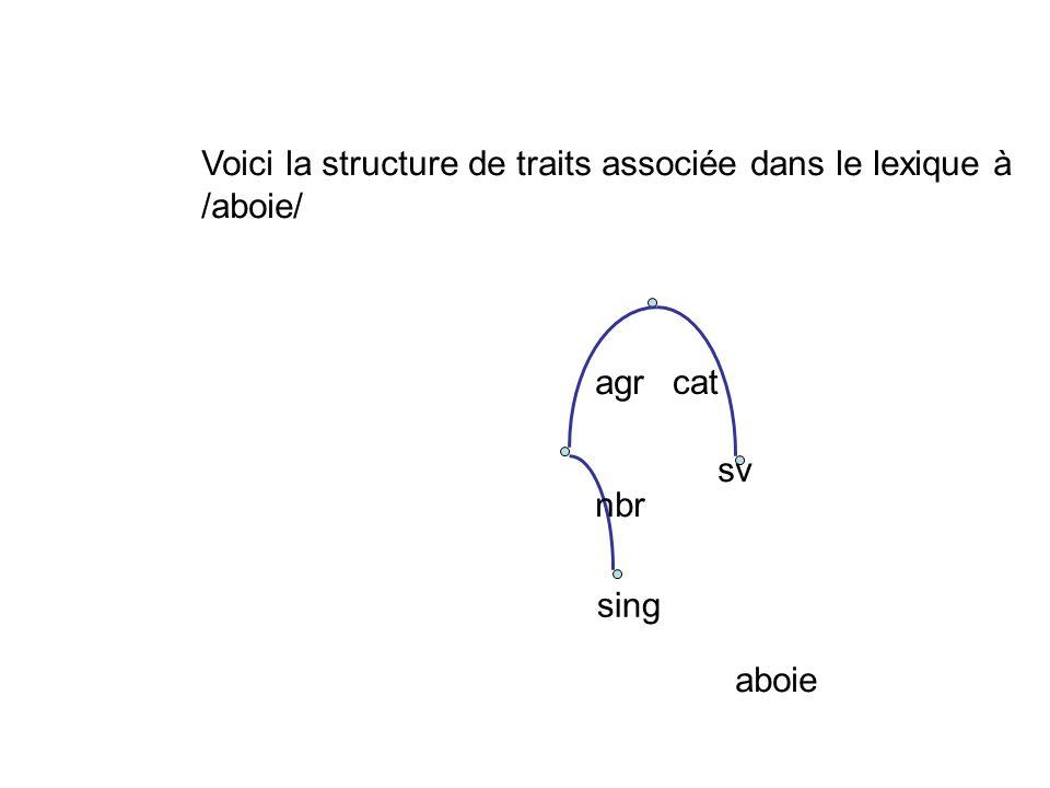 sing nbr aboie cat agr svVoici la structure de traits associée dans le lexique à /aboie/