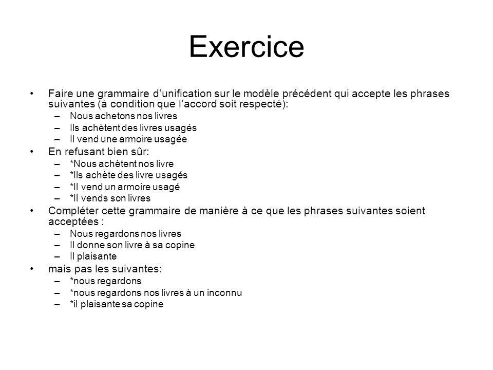 Exercice Faire une grammaire dunification sur le modèle précédent qui accepte les phrases suivantes (à condition que laccord soit respecté): –Nous ach