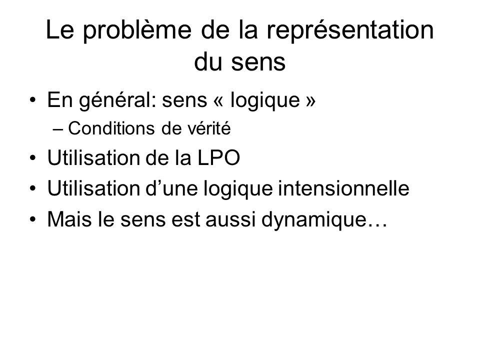 Le problème de la représentation du sens En général: sens « logique » –Conditions de vérité Utilisation de la LPO Utilisation dune logique intensionne