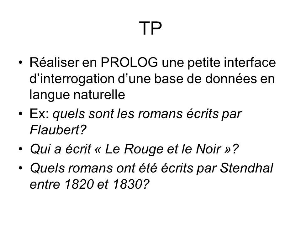 TP Réaliser en PROLOG une petite interface dinterrogation dune base de données en langue naturelle Ex: quels sont les romans écrits par Flaubert? Qui