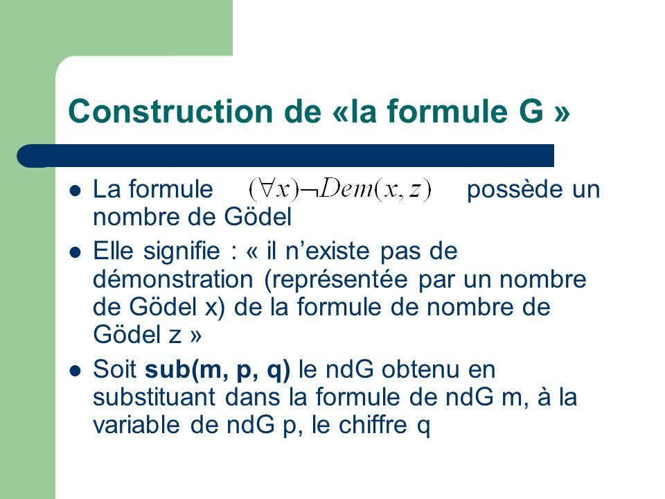 Construction de «la formule G » Soit la formule : elle dit: « la formule obtenue en substituant dans la formule de ndG y, à la variable de ndG p, le chiffre y, nest pas démontrable » elle possède un nombre de Gödel n, quon peut substituer à y, on obtient: G =