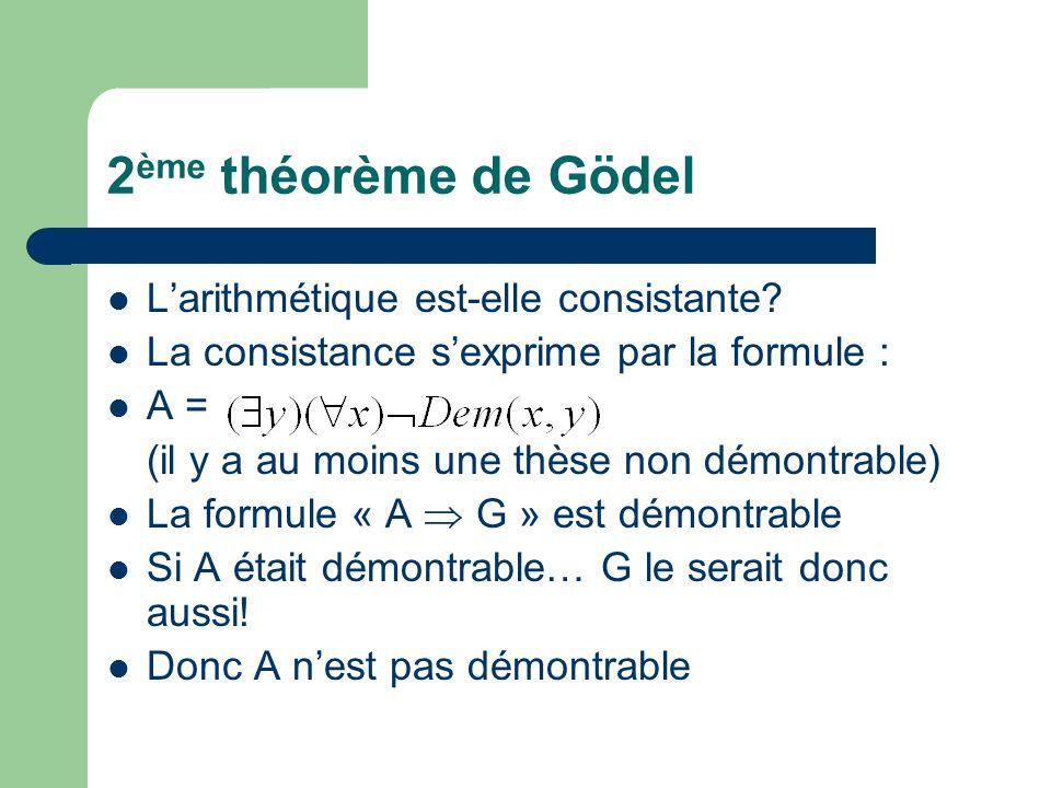 Conséquence fondamentale La consistance de larithmétique formelle ne peut pas être démontrée dans la théorie de larithmétique formelle On ne peut pas prouver au moyen de méthodes finitistes à la Hilbert la non- contradiction dune théorie incluant au minimum larithmétique formelle Échec du programme de Hilbert