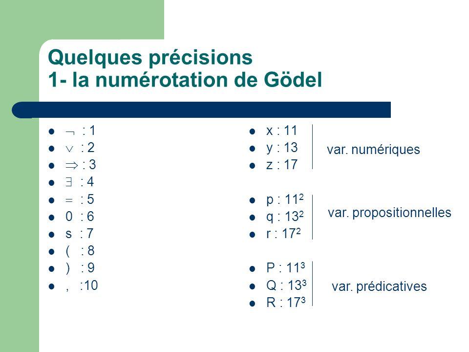 Quelques précisions 1- la numérotation de Gödel : 1 : 2 : 3 : 4 : 5 0 : 6 s : 7 ( : 8 ) : 9, :10 x : 11 y : 13 z : 17 p : 11 2 q : 13 2 r : 17 2 P : 11 3 Q : 13 3 R : 17 3 var.