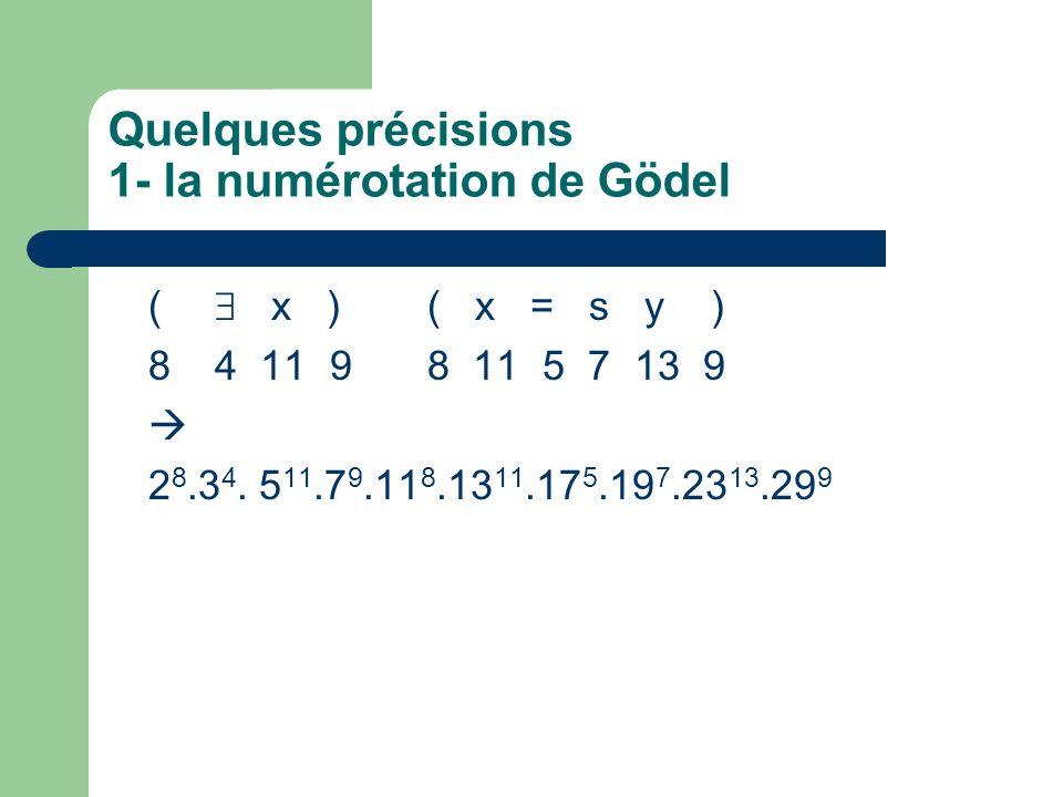 Etendre la numérotation de Gödel aux déductions Exemple : – 1 – 2 deux lignes possibles dune déduction (substitution de 0 à y dans la ligne 1)