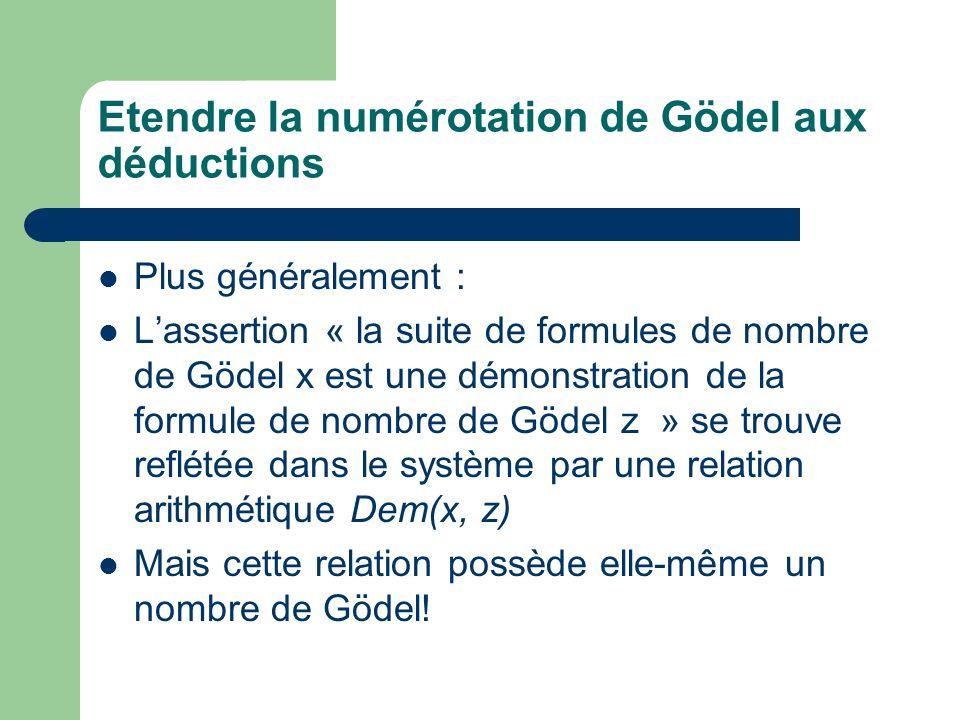 Etendre la numérotation de Gödel aux déductions Plus généralement : Lassertion « la suite de formules de nombre de Gödel x est une démonstration de la formule de nombre de Gödel z » se trouve reflétée dans le système par une relation arithmétique Dem(x, z) Mais cette relation possède elle-même un nombre de Gödel!