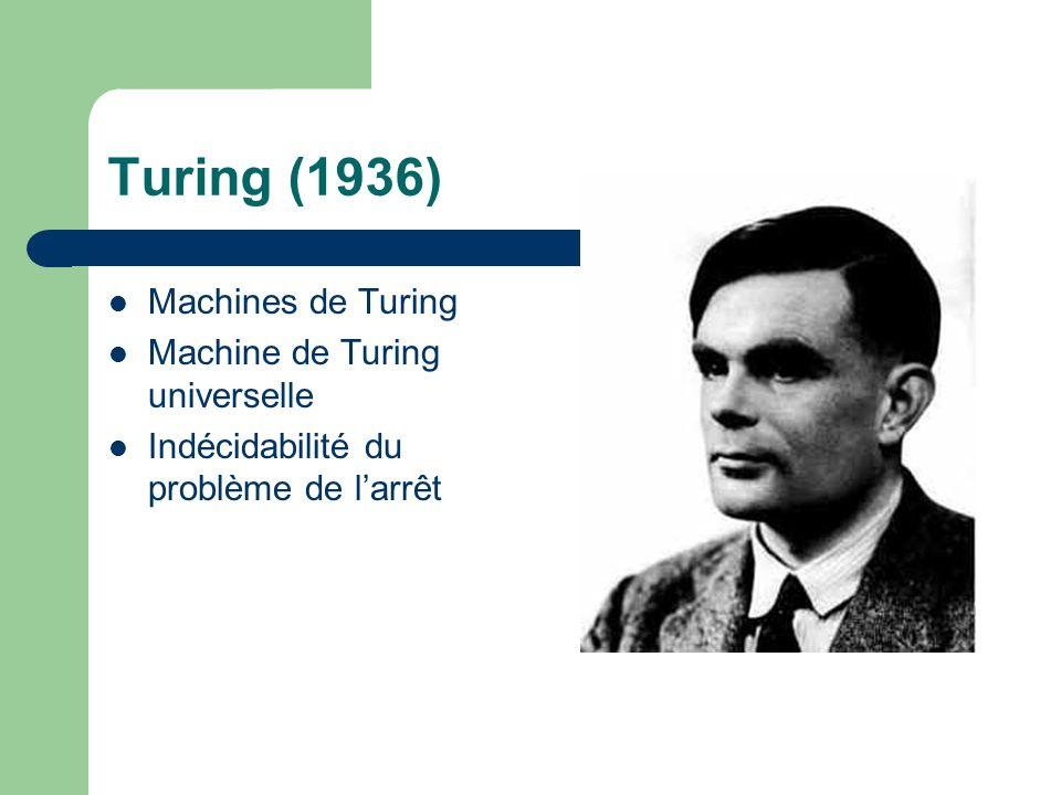 Turing (1936) Machines de Turing Machine de Turing universelle Indécidabilité du problème de larrêt