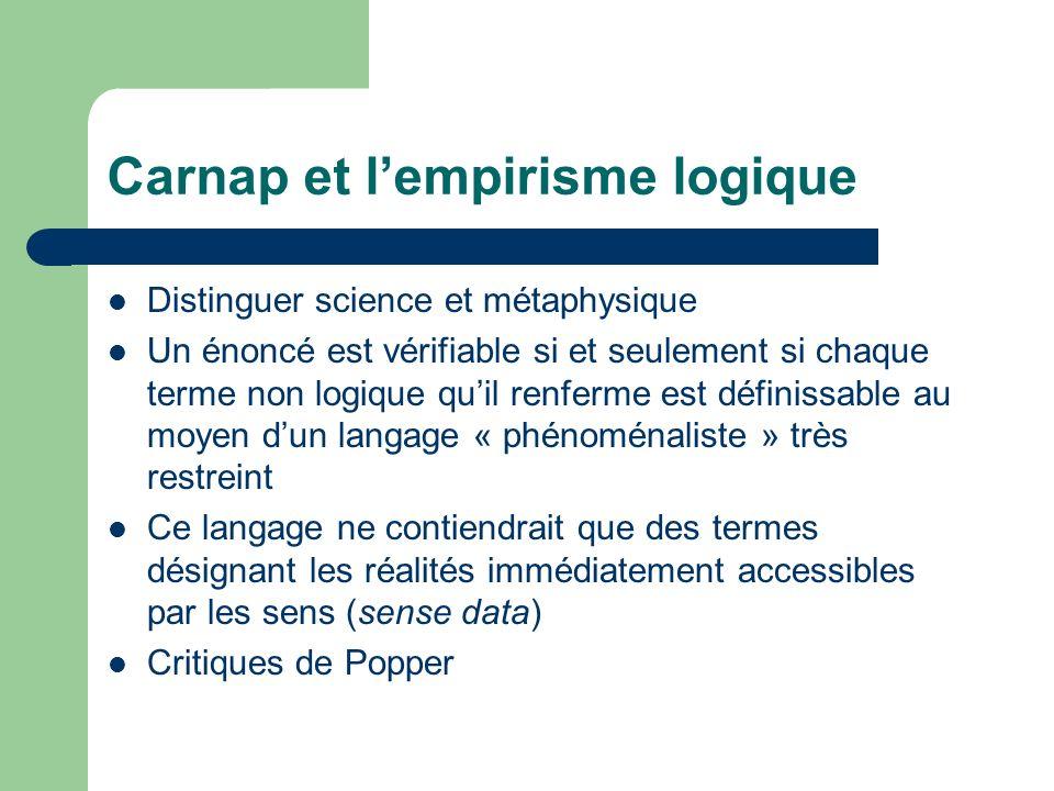 Carnap et lempirisme logique Distinguer science et métaphysique Un énoncé est vérifiable si et seulement si chaque terme non logique quil renferme est