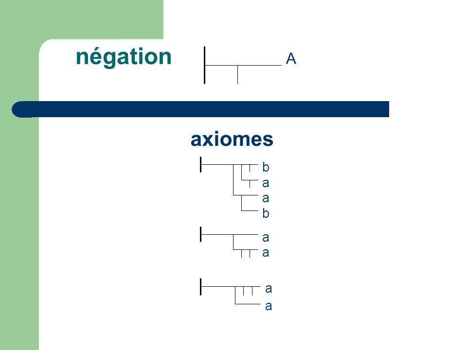 a c b c a b c a b a b a a c b c a b c soit à prouver : avec les axiomes Exemple de déduction
