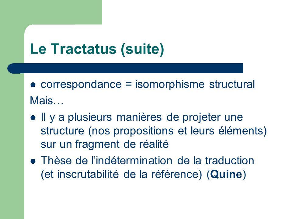Le Tractatus (suite) correspondance = isomorphisme structural Mais… Il y a plusieurs manières de projeter une structure (nos propositions et leurs élé