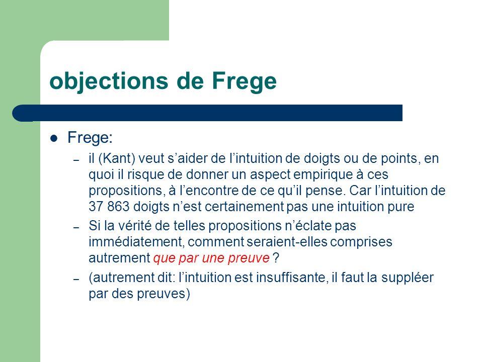 objections de Frege Frege: – il (Kant) veut saider de lintuition de doigts ou de points, en quoi il risque de donner un aspect empirique à ces proposi