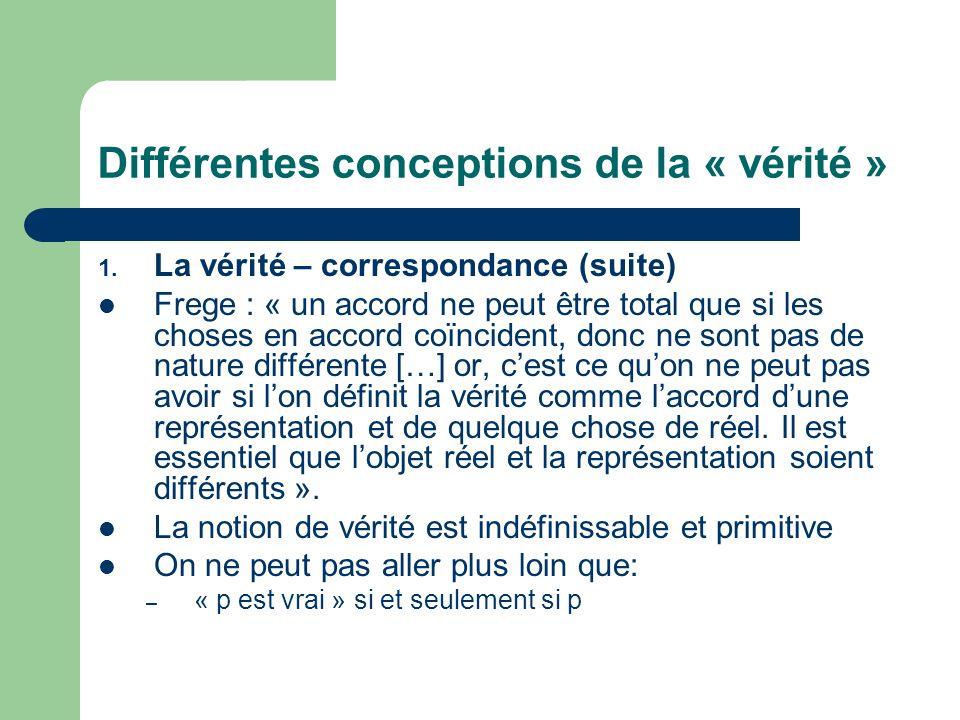 Différentes conceptions de la « vérité » 1. La vérité – correspondance (suite) Frege : « un accord ne peut être total que si les choses en accord coïn
