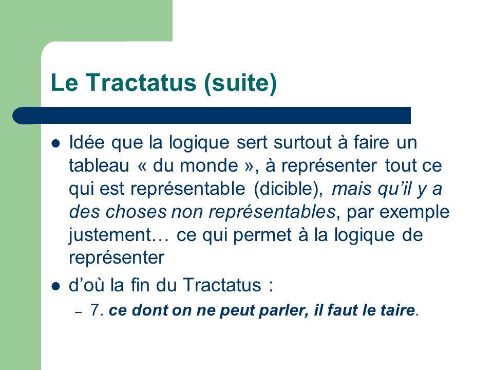 Le Tractatus (suite) Idée que la logique sert surtout à faire un tableau « du monde », à représenter tout ce qui est représentable (dicible), mais qui
