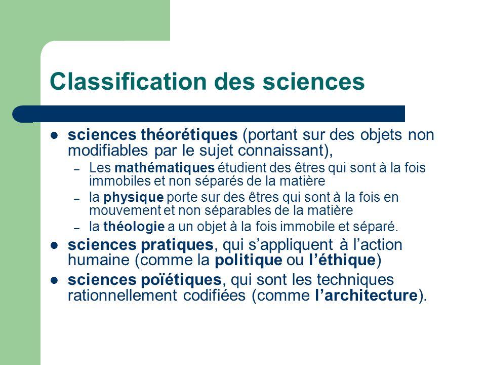 Classification des sciences sciences théorétiques (portant sur des objets non modifiables par le sujet connaissant), – Les mathématiques étudient des