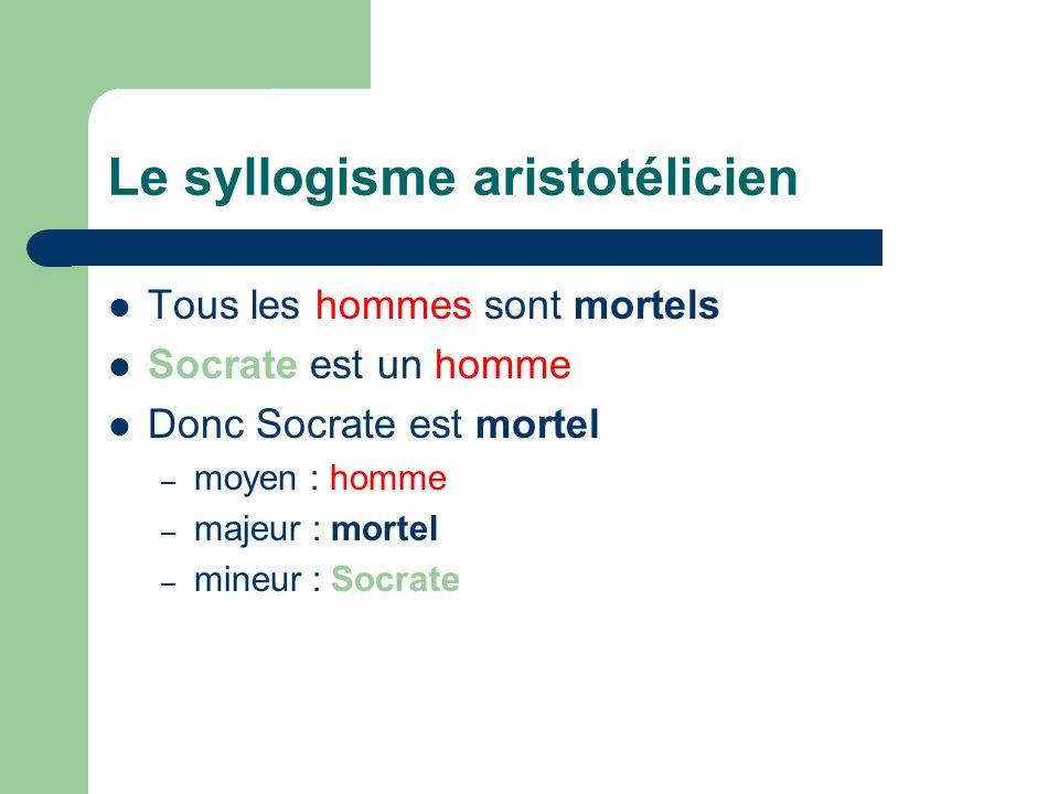 Le syllogisme aristotélicien Tous les hommes sont mortels Socrate est un homme Donc Socrate est mortel – moyen : homme – majeur : mortel – mineur : So