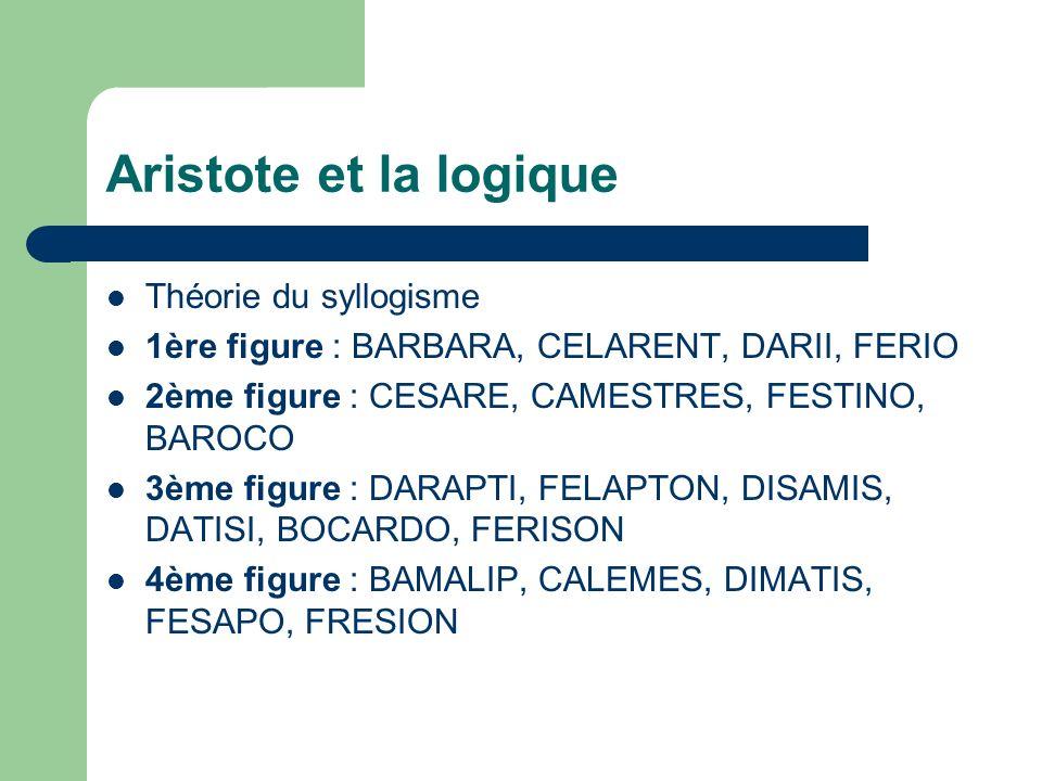 Aristote et la logique Théorie du syllogisme 1ère figure : BARBARA, CELARENT, DARII, FERIO 2ème figure : CESARE, CAMESTRES, FESTINO, BAROCO 3ème figur