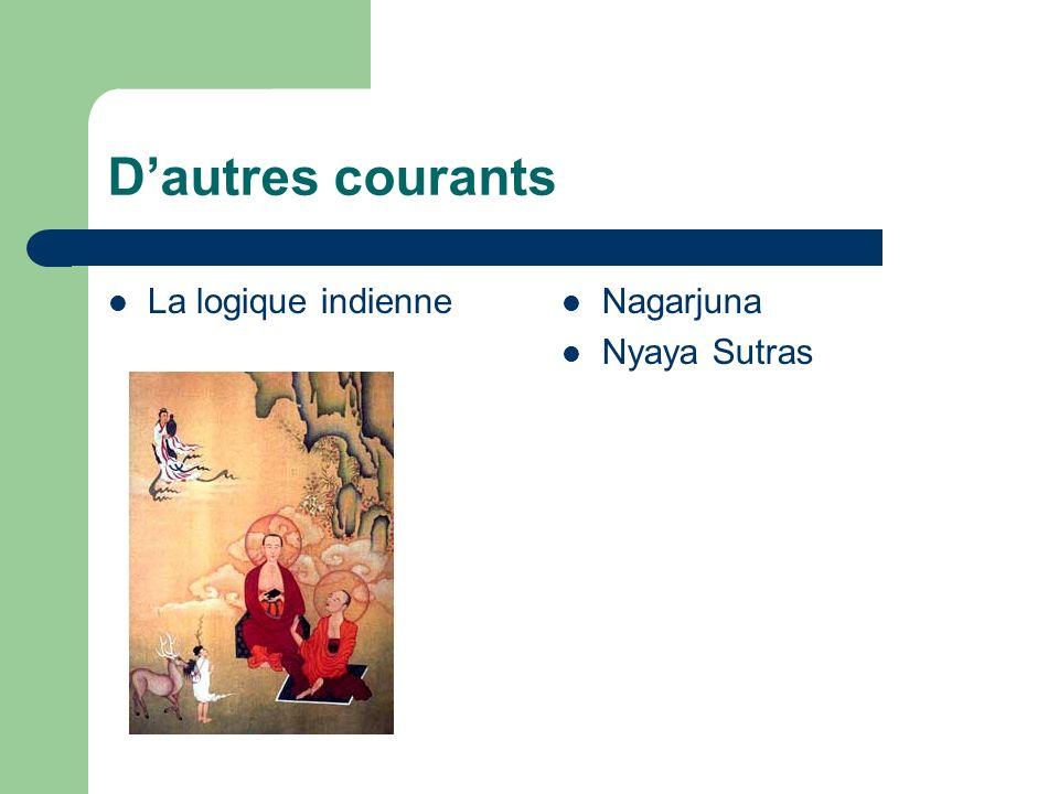 Dautres courants La logique indienne Nagarjuna Nyaya Sutras