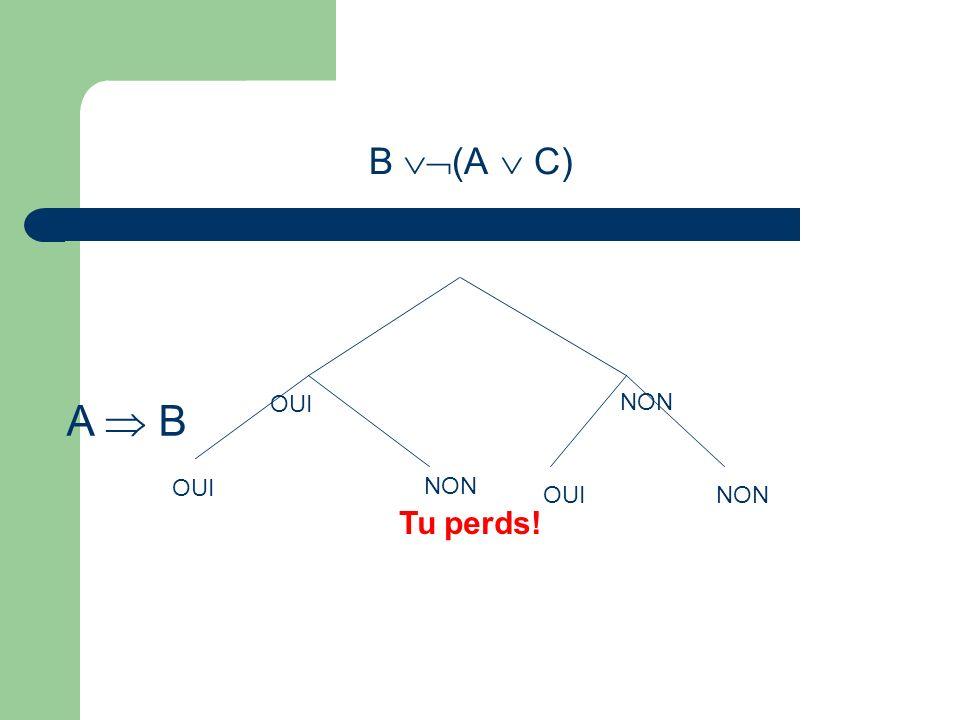 B (A C) OUI NON A B OUI NON Tu perds! OUINON