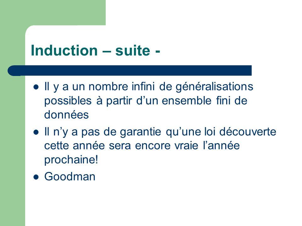 Induction – suite - Il y a un nombre infini de généralisations possibles à partir dun ensemble fini de données Il ny a pas de garantie quune loi décou