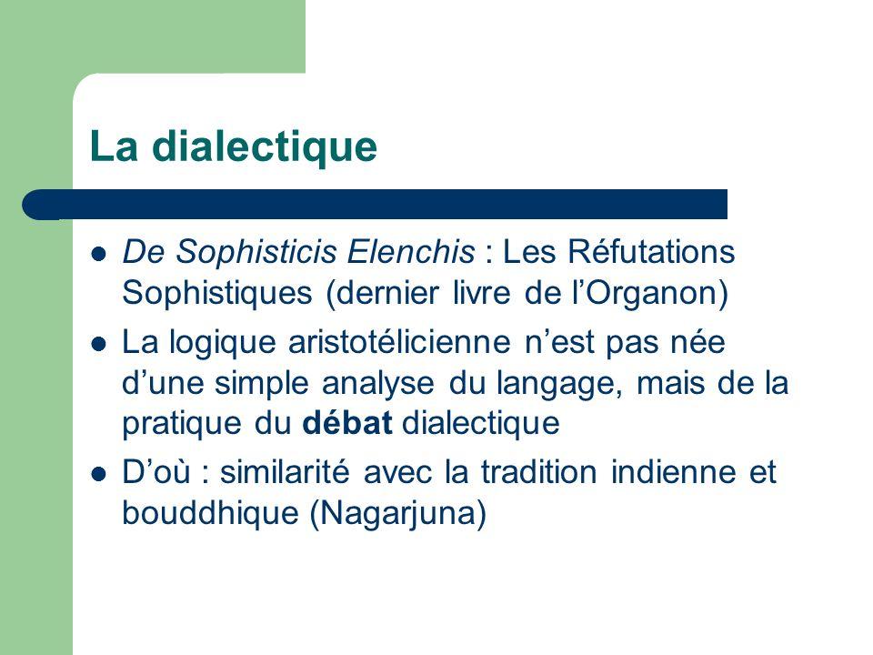 La dialectique De Sophisticis Elenchis : Les Réfutations Sophistiques (dernier livre de lOrganon) La logique aristotélicienne nest pas née dune simple