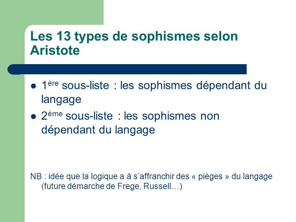 Les 13 types de sophismes selon Aristote 1 ère sous-liste : les sophismes dépendant du langage 2 ème sous-liste : les sophismes non dépendant du langa