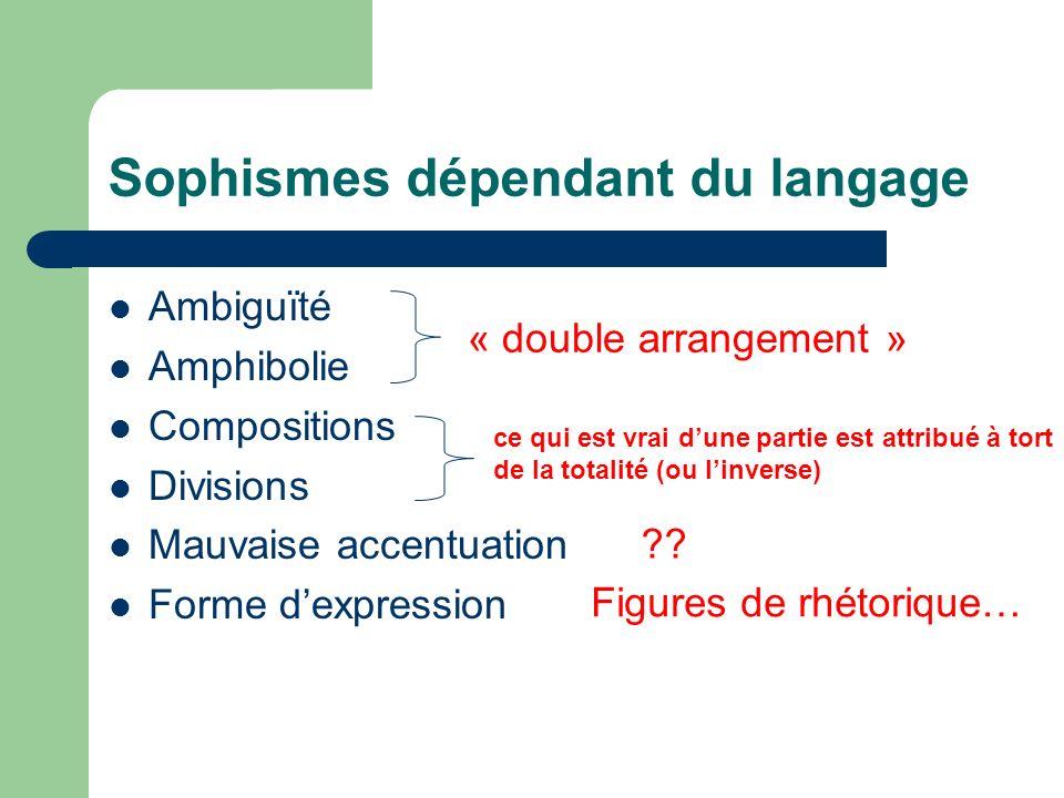 Sophismes dépendant du langage Ambiguïté Amphibolie Compositions Divisions Mauvaise accentuation Forme dexpression « double arrangement » ce qui est v