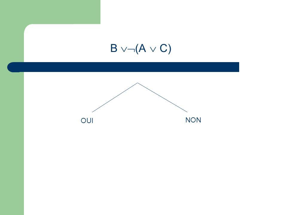B (A C) OUI NON