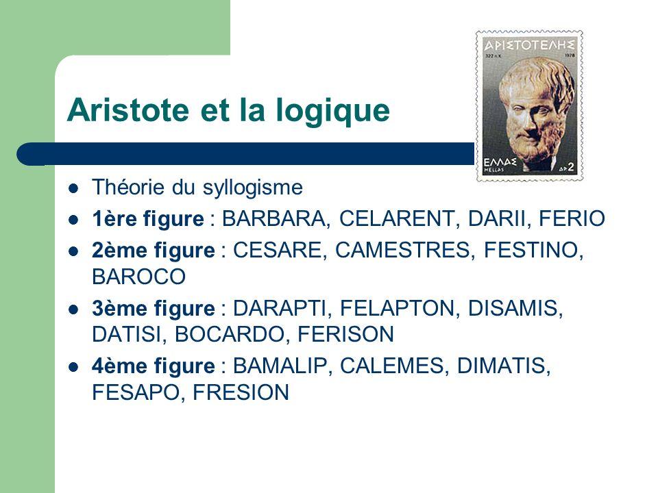 Le syllogisme aristotélicien Tous les hommes sont mortels Socrate est un homme Donc Socrate est mortel – moyen : homme – majeur : mortel – mineur : Socrate