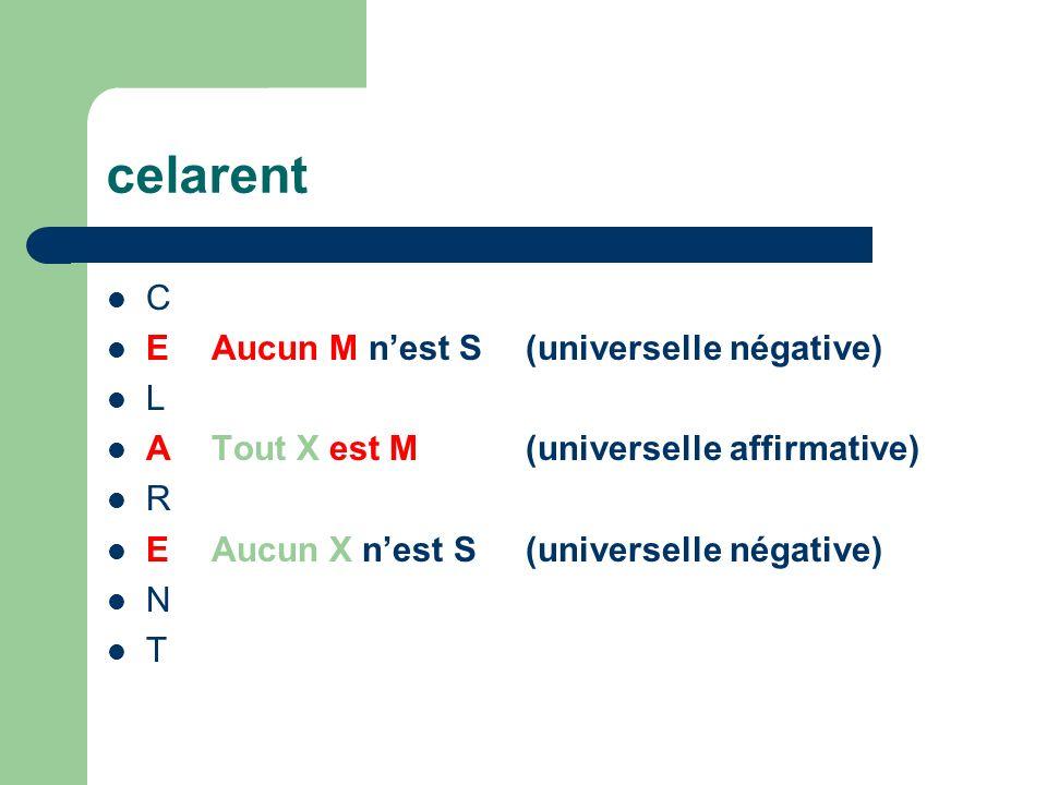 celarent C EAucun M nest S(universelle négative) L ATout X est M(universelle affirmative) R EAucun X nest S(universelle négative) N T