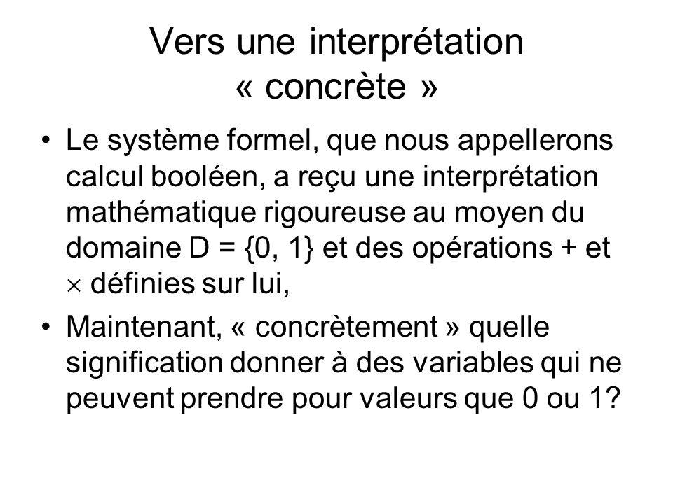 Calcul propositionnel Une candidate à la signification quon peut accorder à une variable booléenne est la notion logique de proposition, Une proposition est une entité qui est soit vraie (1) soit fausse (0) Le calcul propositionnel est donc une « interprétation concrète » du calcul booléen quand 1 est interprété comme Vrai (v) et 0 comme Faux (f)