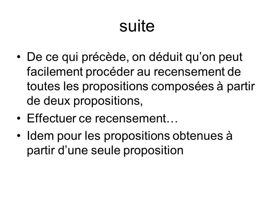 suite De ce qui précède, on déduit quon peut facilement procéder au recensement de toutes les propositions composées à partir de deux propositions, Ef