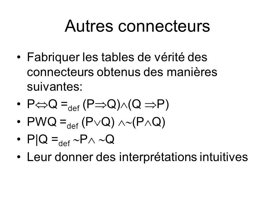 Autres connecteurs Fabriquer les tables de vérité des connecteurs obtenus des manières suivantes: P Q = def (P Q) (Q P) PWQ = def (P Q) (P Q) P|Q = de